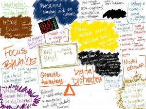 A graphic representation of the parent presentation, Being a Digital Parent, given at the Fletcher School (NC) on October 21st created by Matt Scully.
